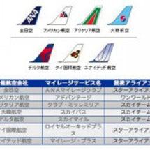 日本航空がスカイチー…