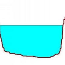 水温を科学する