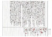 参り 語 ころ 訳 現代 に 初めて 宮 たる 枕草子 宮に初めて使える場面です。葛城〜いかでかはすぢかひ御