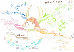 山猫の日記