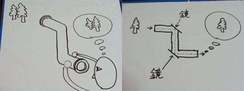 ノンジャンルの面白ネタ【シュミ2】-潜望鏡