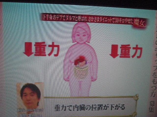 内臓の位置は上にあればある程痩せるということか?(魔女たちの22時より)の記事より
