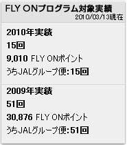 クレジットカードミシュラン・ブログ-FOP 2010.03.13