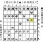 【第59期王将戦・第…