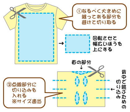 ACROTALE BLOG-術後服