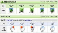 天気 予報 奈良