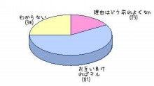 ボクノ不倫ノート・・・ナイシヨの恋の記録-6、不倫をどうおもうか