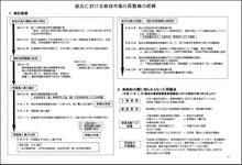 Like a rolling bean (new) 出来事録-100409資料1