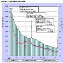 4月9日付秋田魁新報…