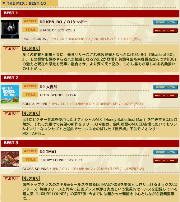 $UBG Records