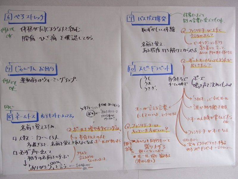 チームビルディングジャパン・スタッフサークル-4