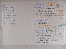 $チームビルディングジャパン・スタッフサークル-3