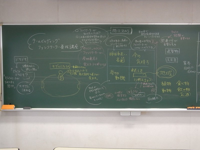 $チームビルディングジャパン・スタッフサークル-(2)4マス自己紹介 黒板