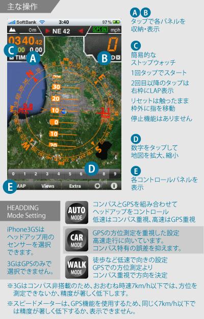 HUD ManiaX 公式ブログ iPhoneApp -主な操作 400px