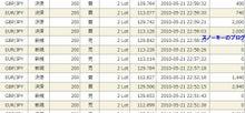 スノーキーのブログ-20100521FX約定