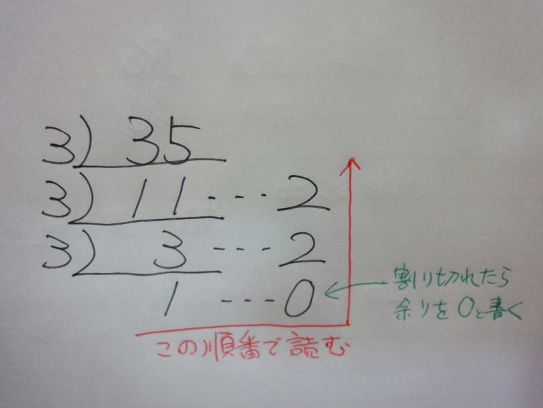 N進法の解法   30秒で解こう!! ...