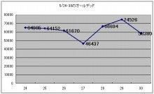 バカフライ-5・24-30のオールデッド