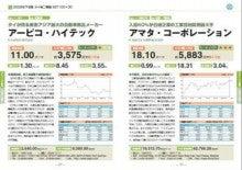 アジア新興国市場の急成長を楽しむ会