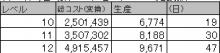 $ブラウザ三国志プレイ日記-☆7普通村