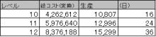 $ブラウザ三国志プレイ日記-2期☆9糧村