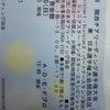 関西チアリーディング選手権大会の画像