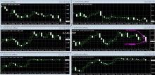 スノーキーのブログ-20100623MT4複合