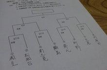 わじくらブログ