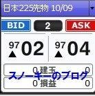 スノーキーのブログ-クリック証券CFD日経225