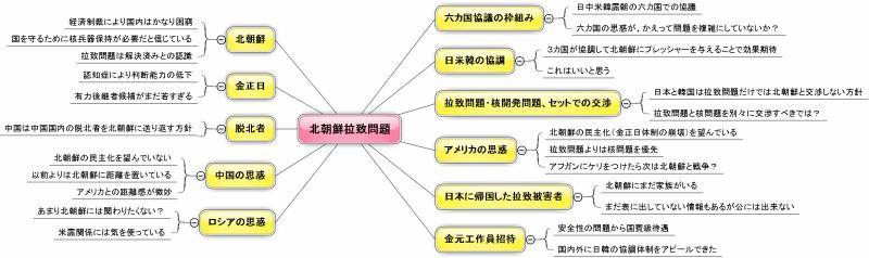 アメブロランキングアップ応援よろしくね!(^^ゞ