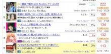 HIKAKIN Official Blog
