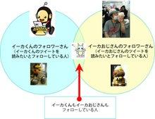 イーカくんのブログ-Twitter返信方法 001