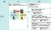 イーカくんのブログ-Twitter返信方法 009