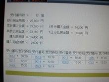 $かずりんのブログ⇒土日は100円競馬 「菊馬」
