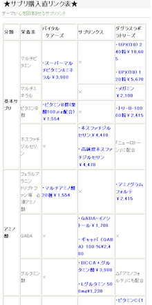うつ病克服マニュアル-a