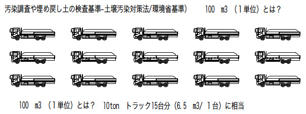 Like a rolling bean (new) 出来事録-10トントラック15台