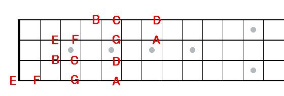 ベースの選び方から演奏まで、ベースの楽しさを大公開!いまさら聞けないことにお答えします!