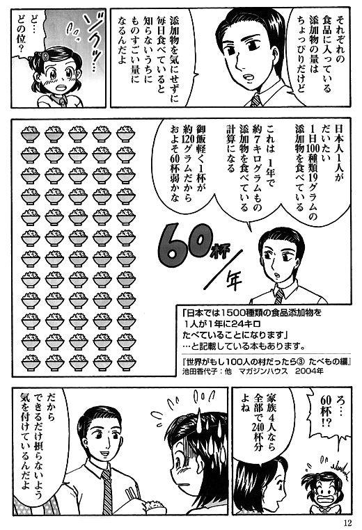 """$""""もちまい"""" のブログ♪★LOHAS★な自由人"""