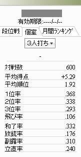甘茶記-100914