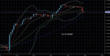 スノーキーのブログ-為替介入ユーロ円