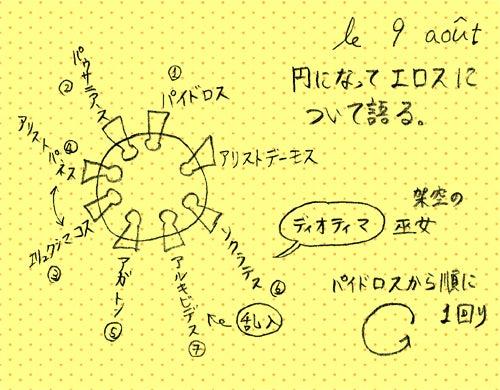 アリストデーモス - Aristodemus - JapaneseClass.jp