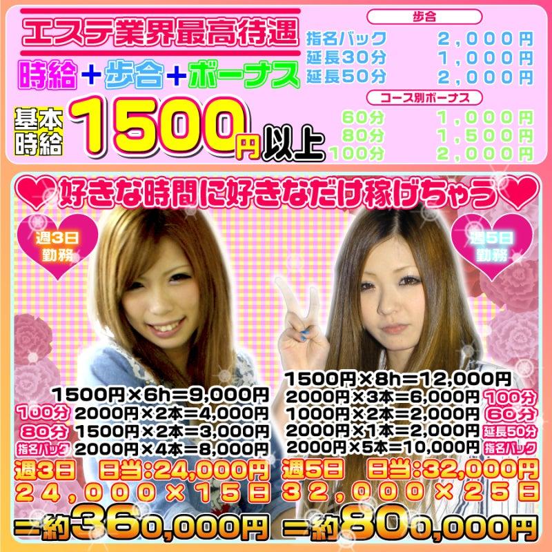 横浜アルバイトのブログ