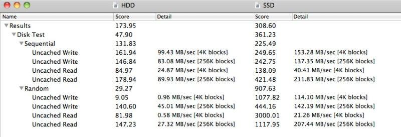 $cheltenhamのブログ-HDD vs SSD