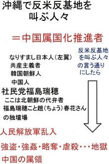 $日本人の進路-hannbei