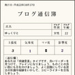 ブログ通信簿ぱーとつ…