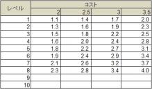 佐田のブログ-知識35%