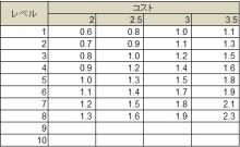佐田のブログ-知識20%