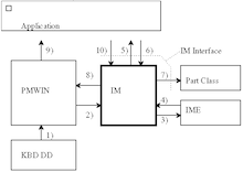 $eComStation 2.0 日本語版&シルバーカトラリーのお部屋-IM Module