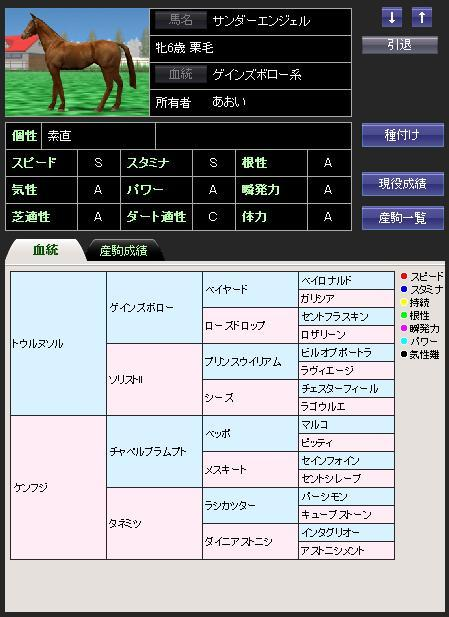 繁殖牝馬を購入しよう~ その4(...