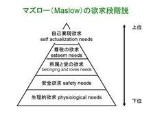 理学療法士養成校教員 下井ゼミ研究ノート-マズロー