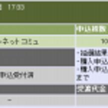 【3645】日本メデ…